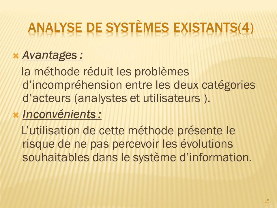Analyse de systèmes existants(4)