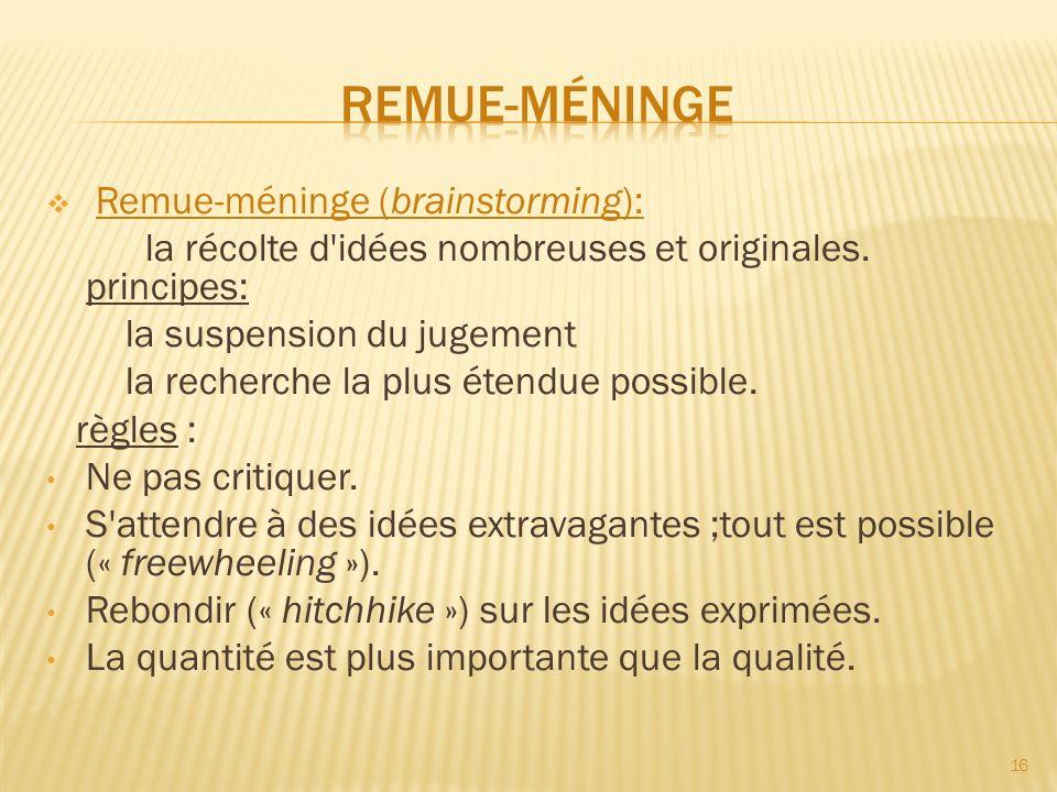 Remue-méninge Remue-méninge (brainstorming):