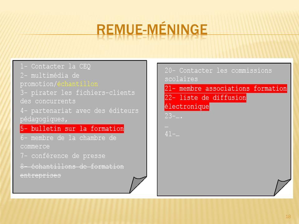 Remue-méninge
