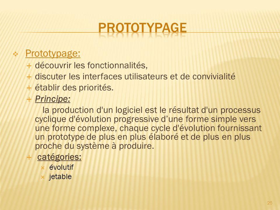 Prototypage Prototypage: découvrir les fonctionnalités,