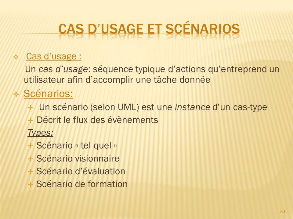 Cas d'usage et scénarios
