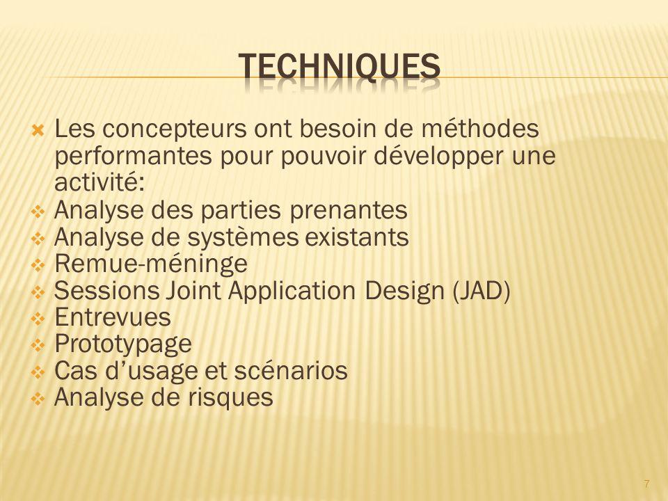 Techniques Les concepteurs ont besoin de méthodes performantes pour pouvoir développer une activité: