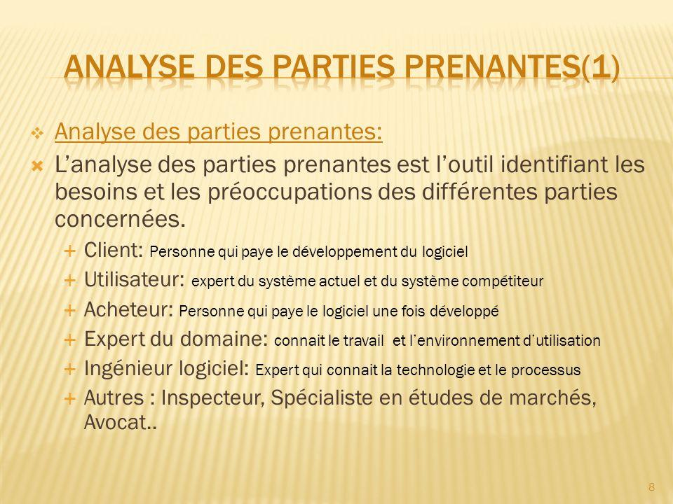 Analyse des parties prenantes(1)