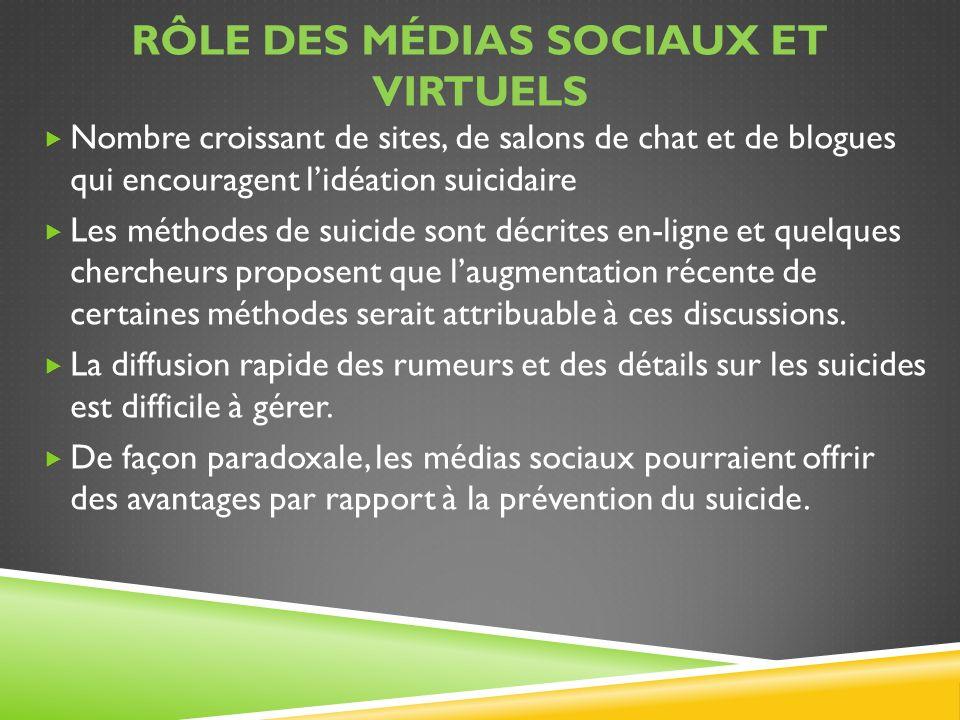 Rôle des médias sociaux et VIRTUELS