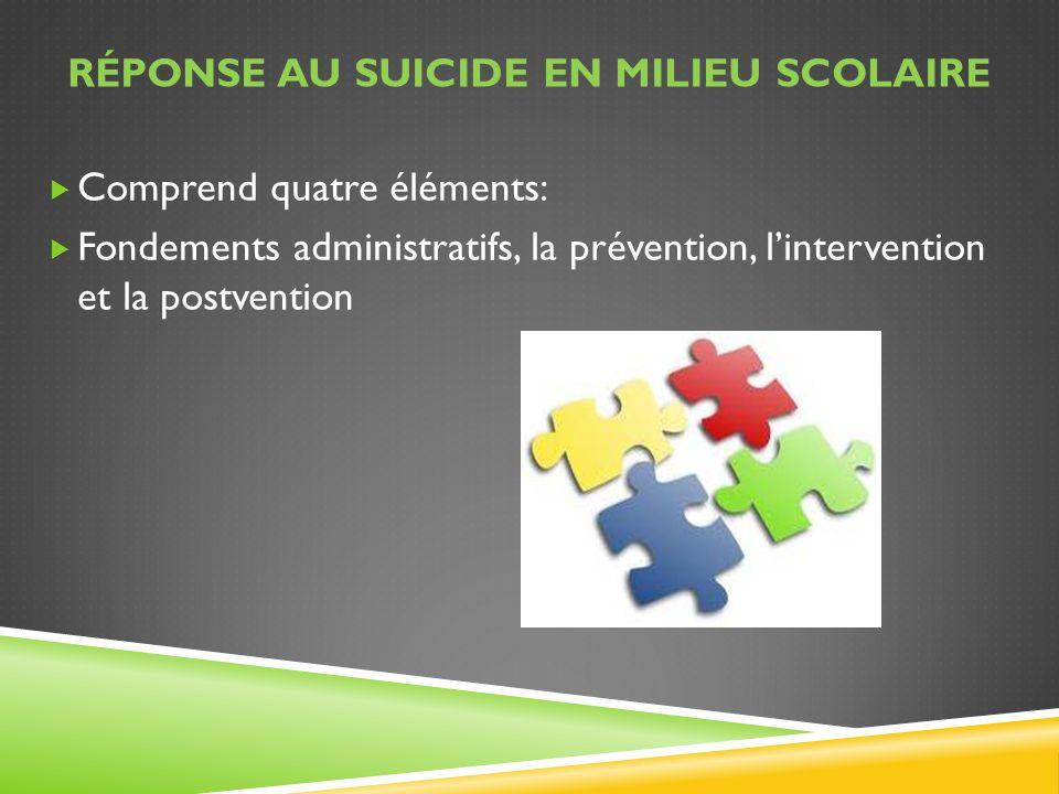 Réponse au suicide en milieu scolaire