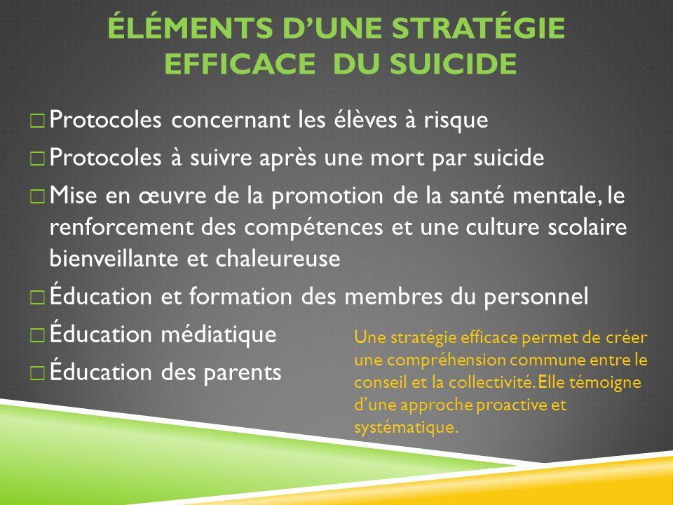 Éléments d'une stratégie efficace du suicide