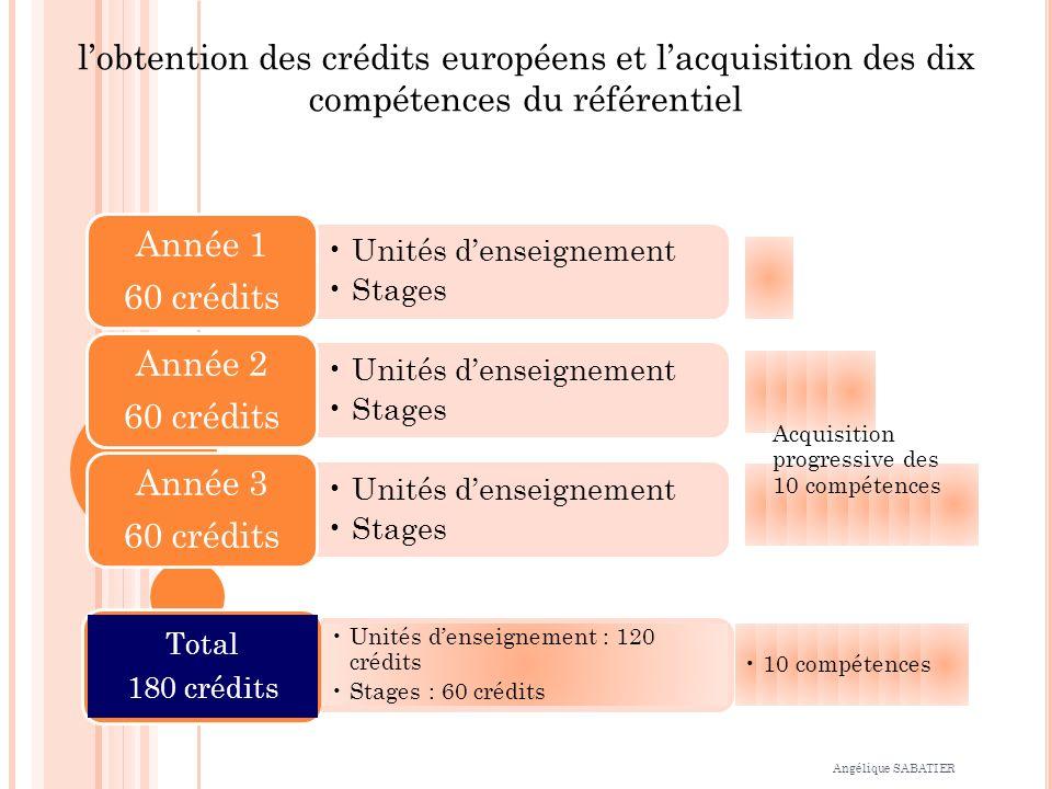 l'obtention des crédits européens et l'acquisition des dix compétences du référentiel