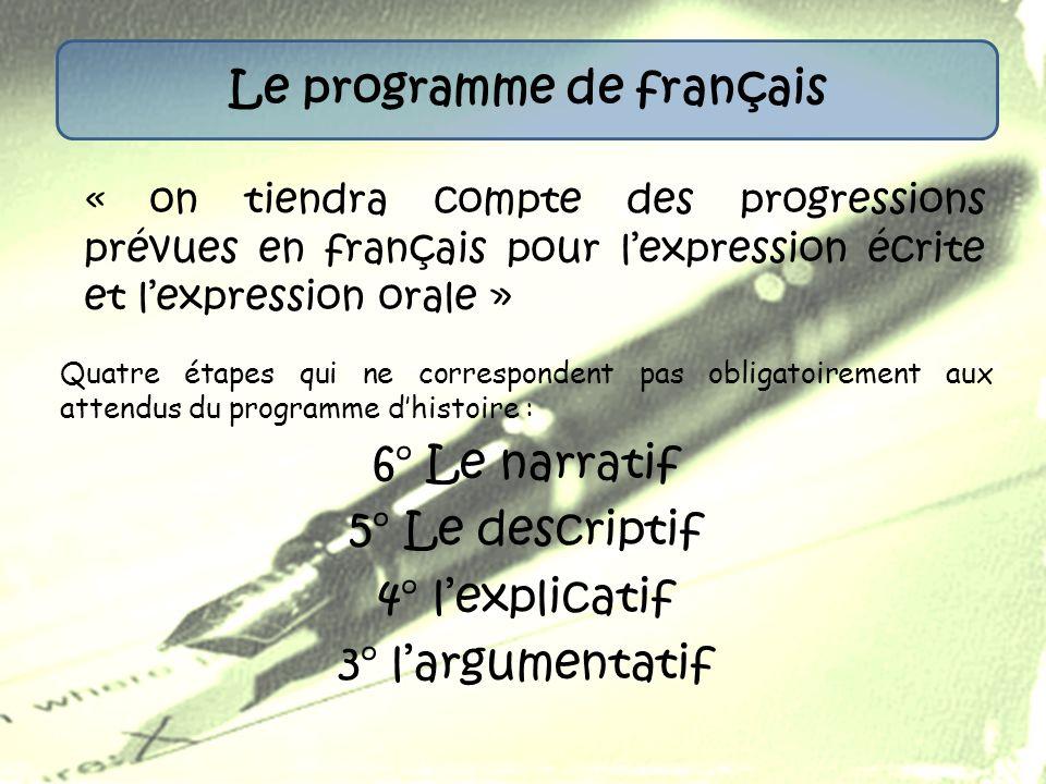 Le programme de français