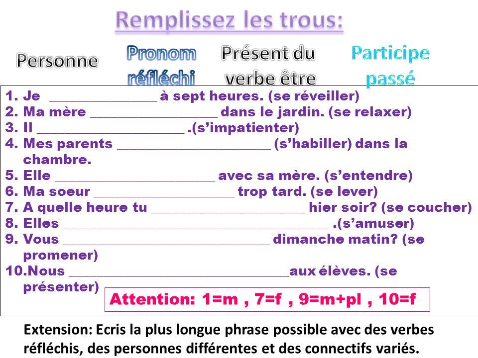 Remplissez les trous: Pronom réfléchi Présent du verbe être Participe