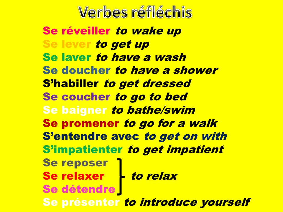 Verbes réfléchis Se réveiller to wake up Se lever to get up