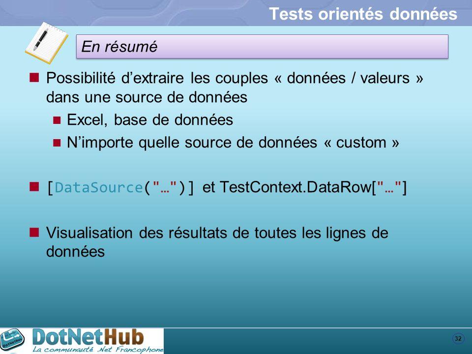 Tests orientés données