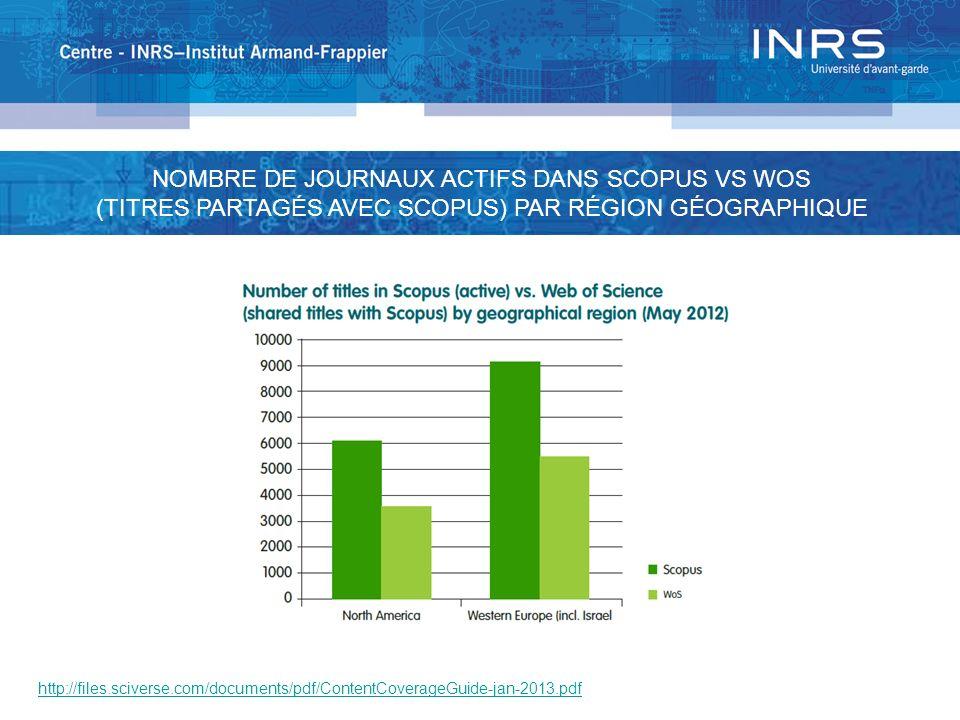 NOMBRE DE JOURNAUX ACTIFS DANS SCOPUS VS WOS