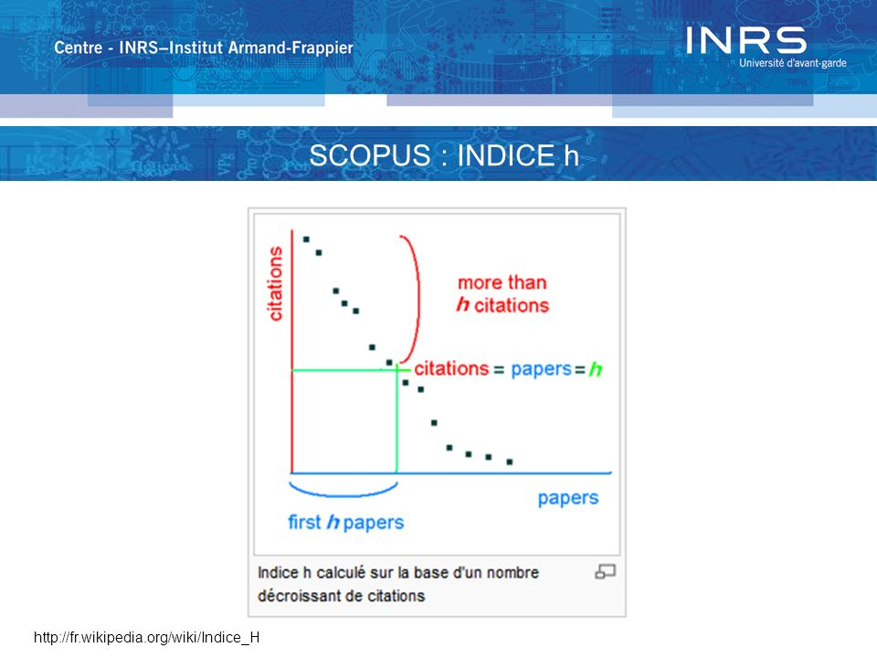 SCOPUS : INDICE h http://fr.wikipedia.org/wiki/Indice_H