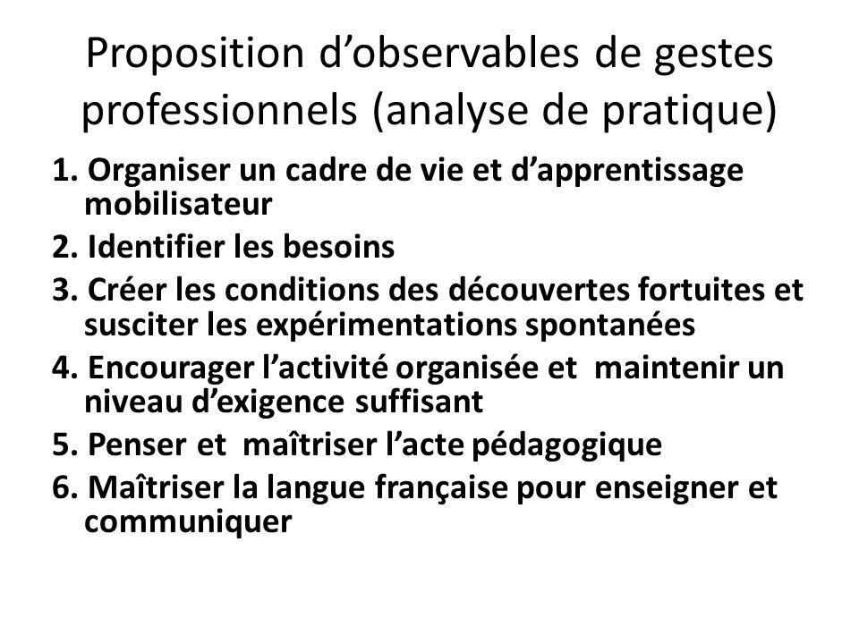 Proposition d'observables de gestes professionnels (analyse de pratique)