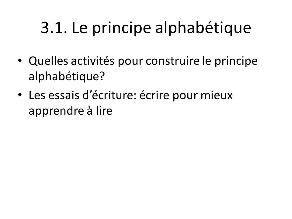 3.1. Le principe alphabétique