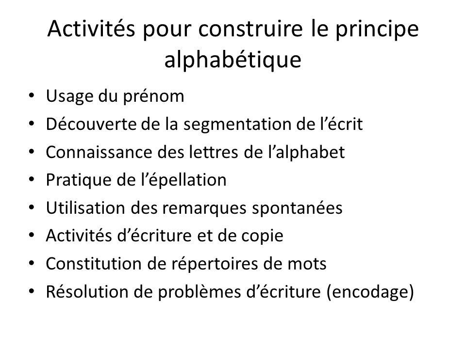 Activités pour construire le principe alphabétique