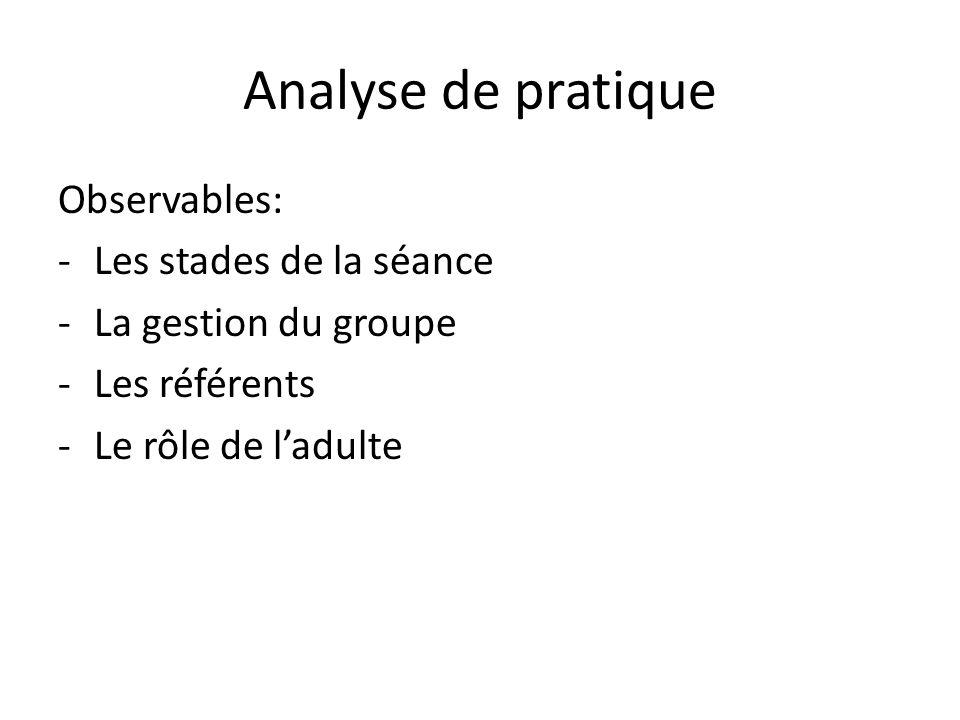 Analyse de pratique Observables: Les stades de la séance