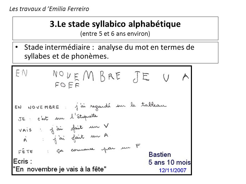 3.Le stade syllabico alphabétique (entre 5 et 6 ans environ)
