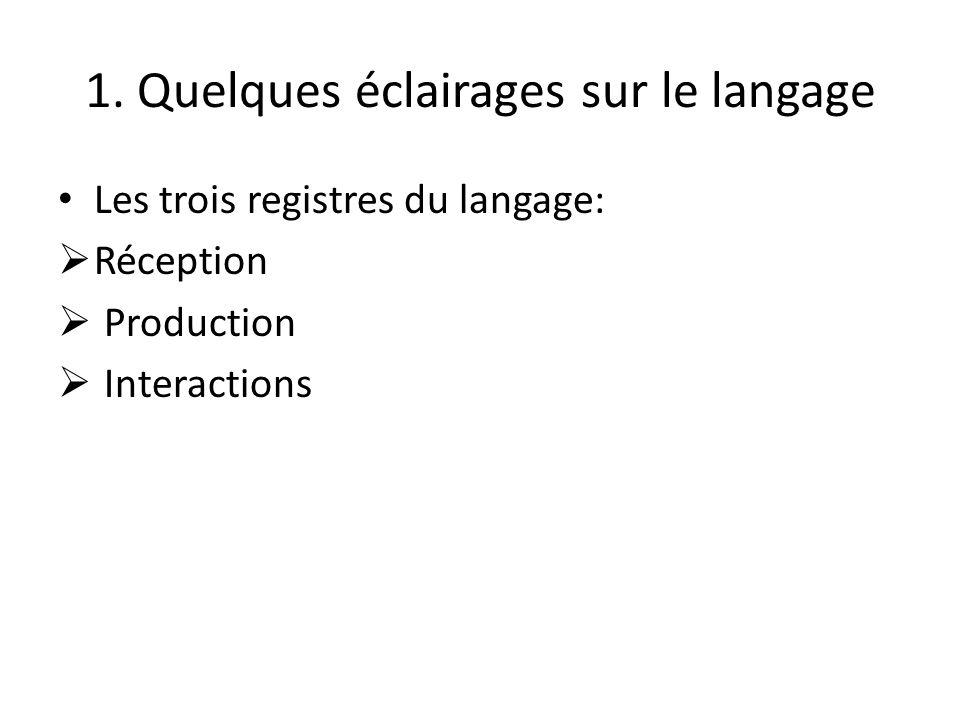 1. Quelques éclairages sur le langage