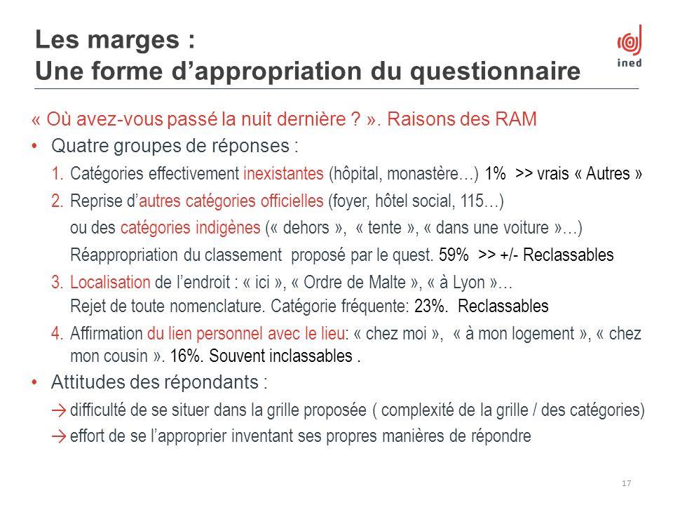 Les marges : Une forme d'appropriation du questionnaire