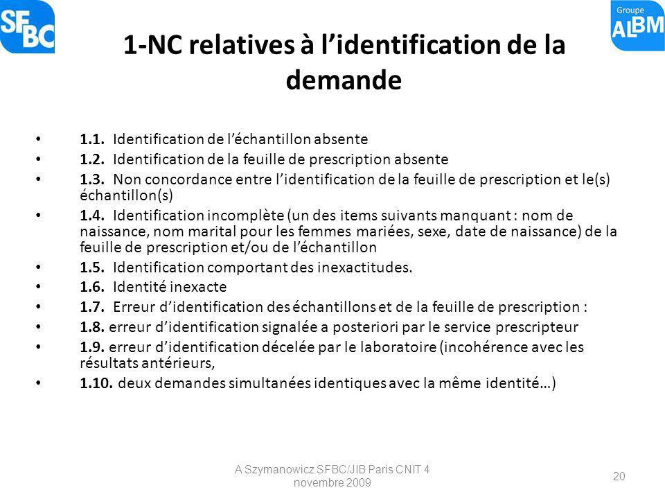 1-NC relatives à l'identification de la demande