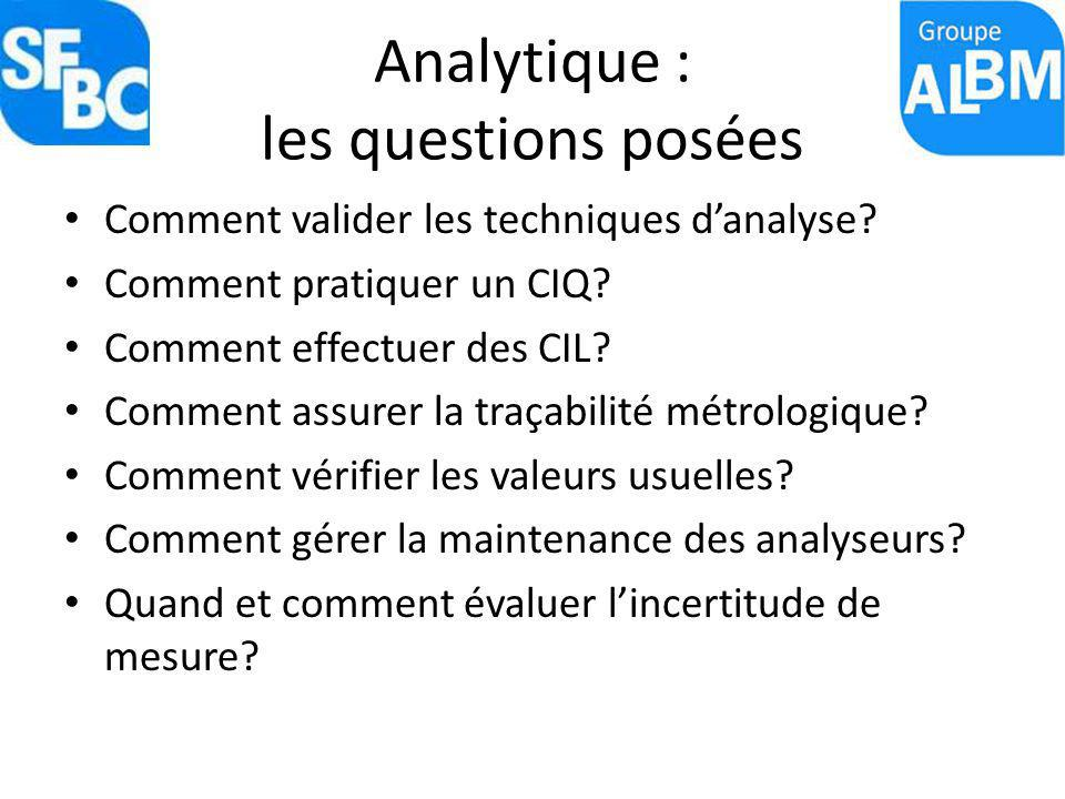 Analytique : les questions posées