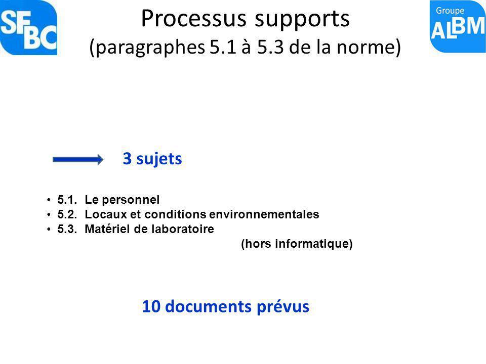 Processus supports (paragraphes 5.1 à 5.3 de la norme)
