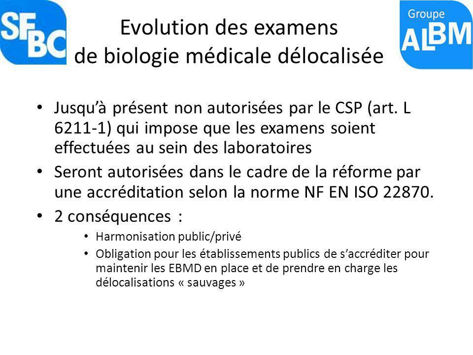 Evolution des examens de biologie médicale délocalisée