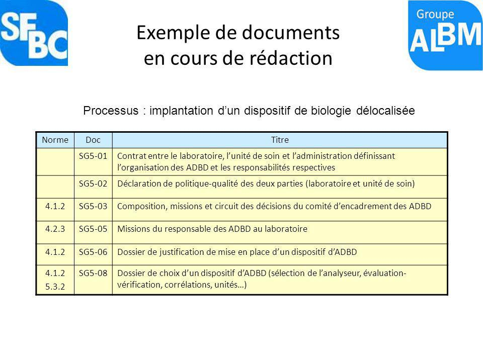Exemple de documents en cours de rédaction