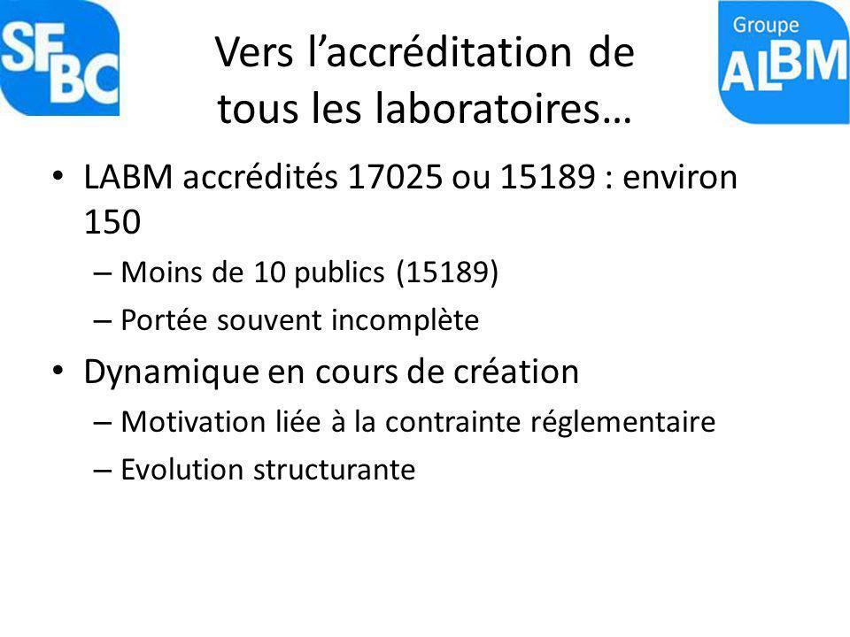 Vers l'accréditation de tous les laboratoires…