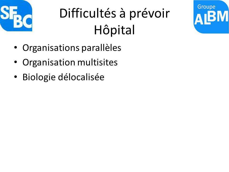 Difficultés à prévoir Hôpital