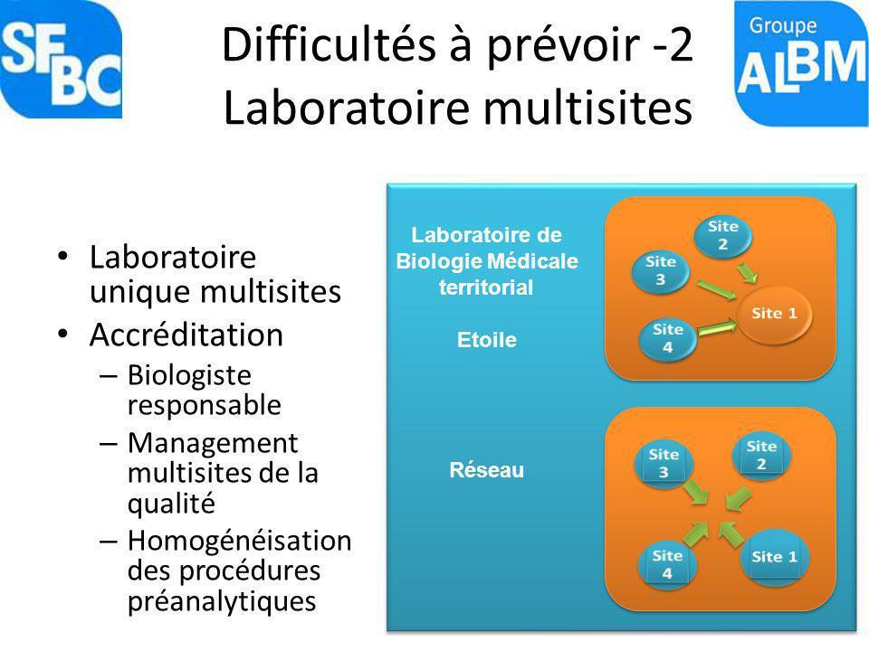 Difficultés à prévoir -2 Laboratoire multisites