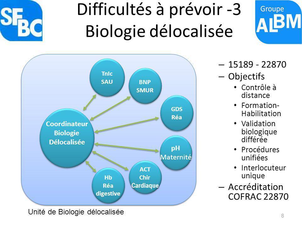 Difficultés à prévoir -3 Biologie délocalisée