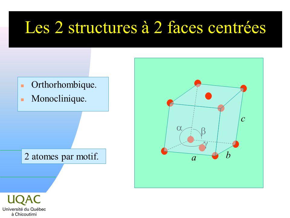 Les 2 structures à 2 faces centrées