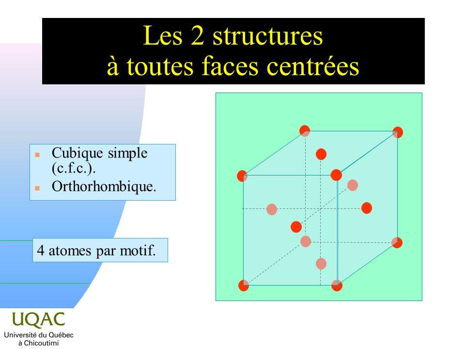 Les 2 structures à toutes faces centrées