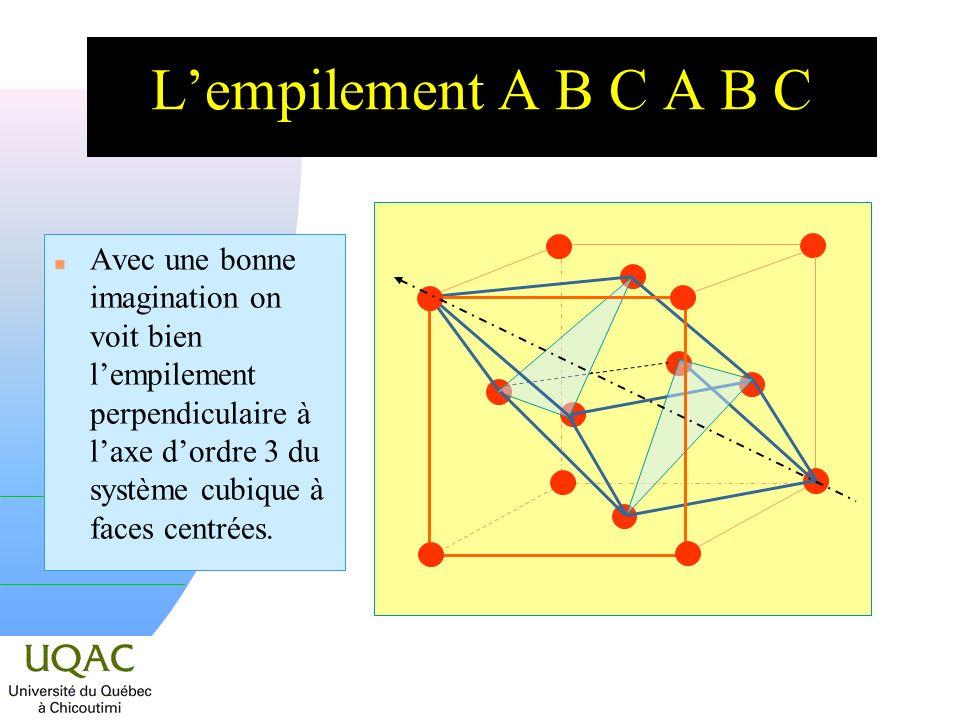L'empilement A B C A B C Avec une bonne imagination on voit bien l'empilement perpendiculaire à l'axe d'ordre 3 du système cubique à faces centrées.