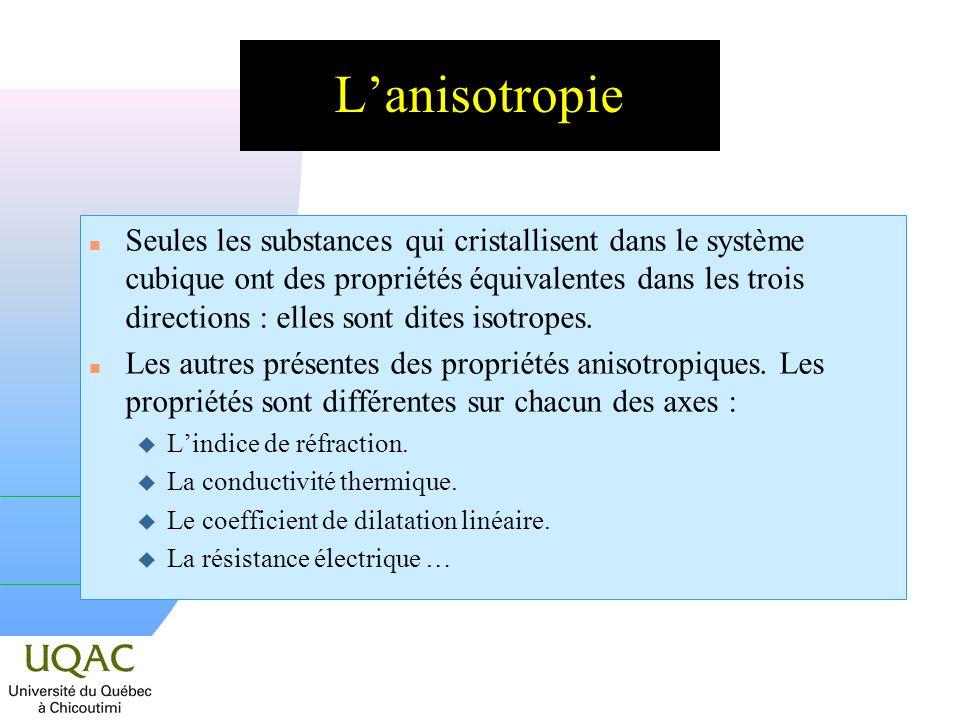 L'anisotropie