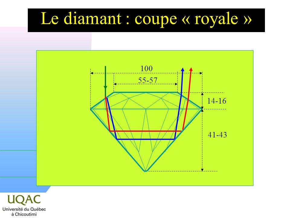 Le diamant : coupe « royale »