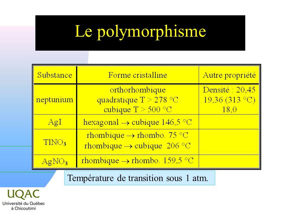 Le polymorphisme Température de transition sous 1 atm.
