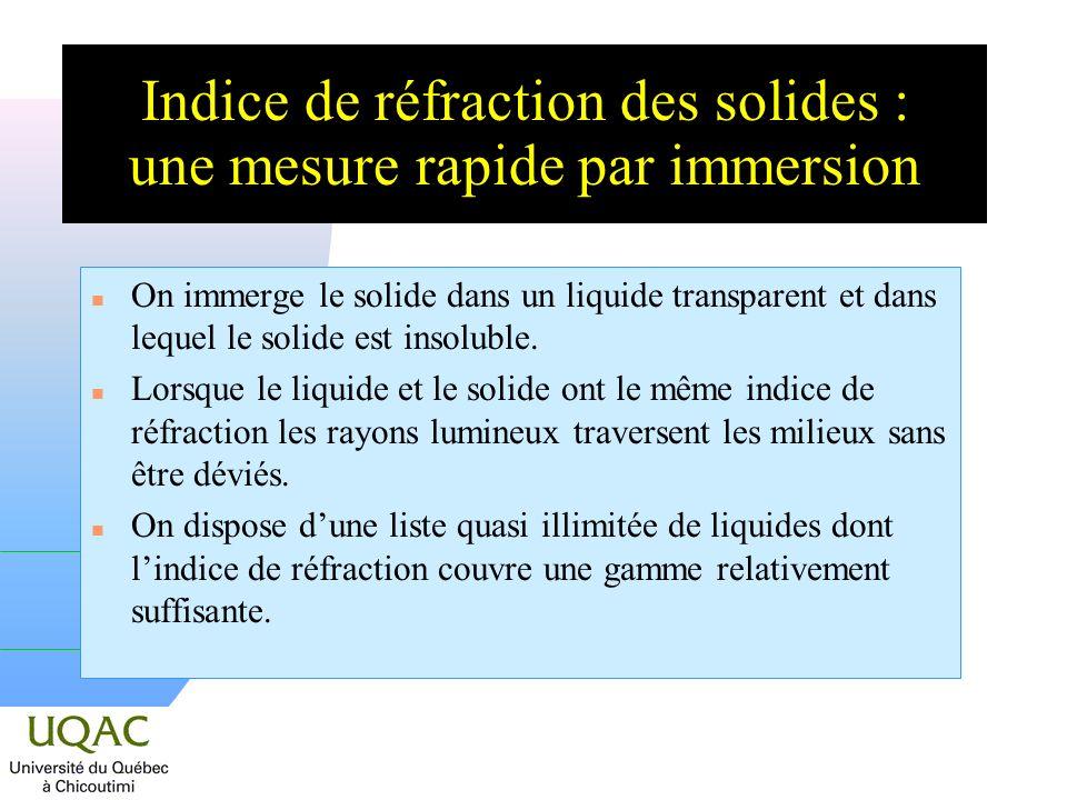 Indice de réfraction des solides : une mesure rapide par immersion