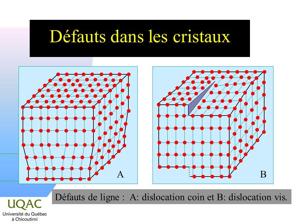 Défauts dans les cristaux