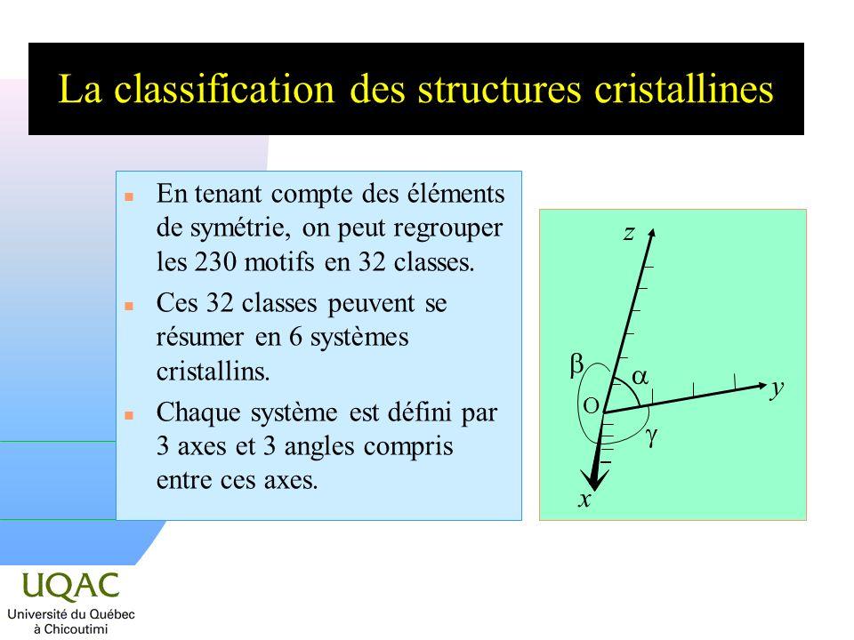 La classification des structures cristallines