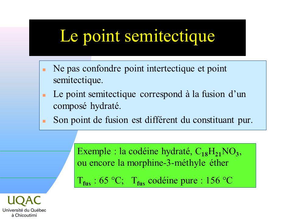 Le point semitectique Ne pas confondre point intertectique et point semitectique. Le point semitectique correspond à la fusion d'un composé hydraté.