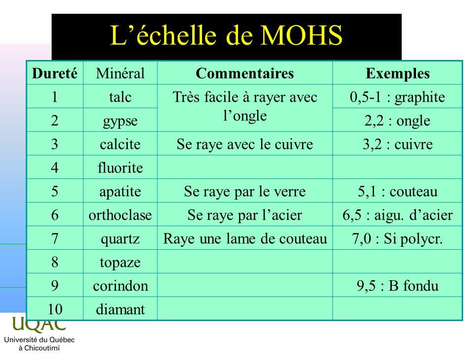 L'échelle de MOHS Dureté Minéral Commentaires Exemples 1 talc