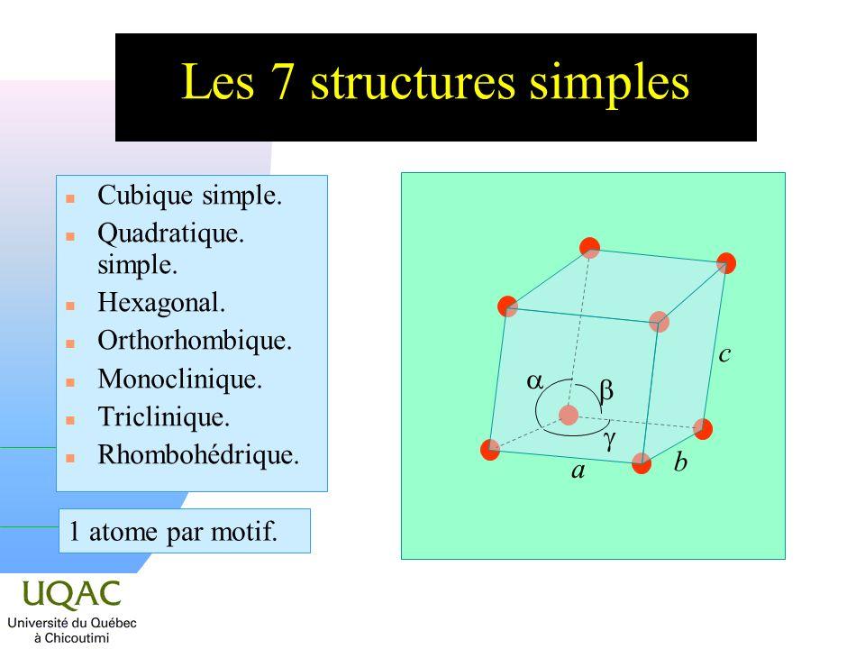 Les 7 structures simples