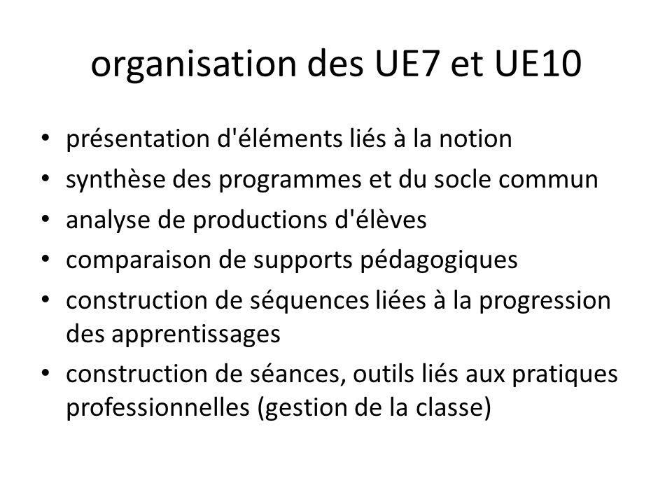 organisation des UE7 et UE10