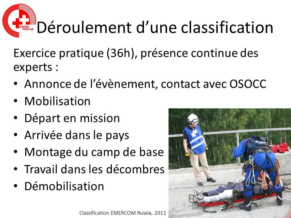 Déroulement d'une classification