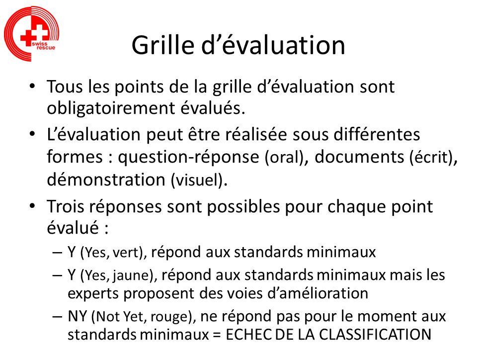 Grille d'évaluation Tous les points de la grille d'évaluation sont obligatoirement évalués.