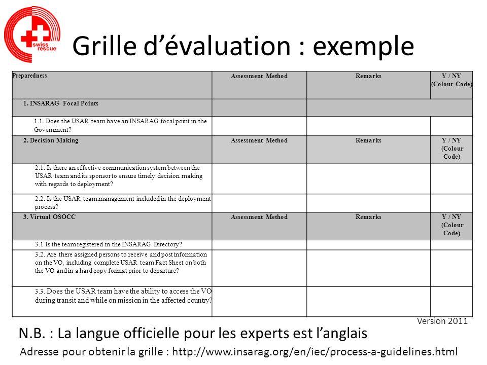 Grille d'évaluation : exemple