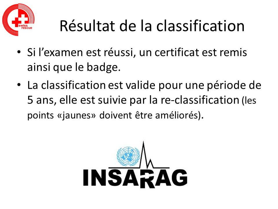 Résultat de la classification